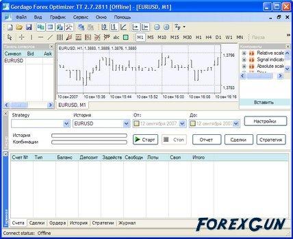 Программа Forex Tester 2.0 - скачать бесплатно!