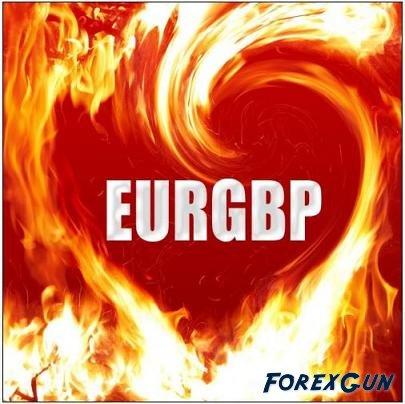 Советник EURGBP - скачать бесплатно!