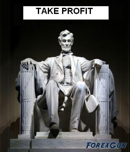 Советник Take Profit - скачать бесплатно!