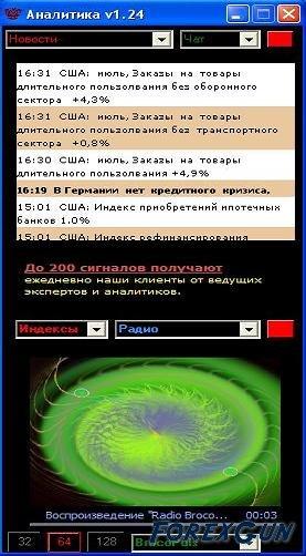 Форекс программа Analytica Forex