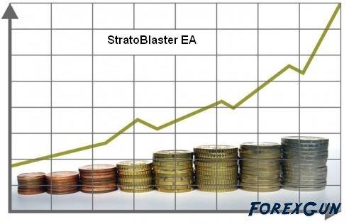 Торговая система форекс Stratoblaster