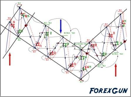 "Forex TC ""VIHR"" - бесплатно!"