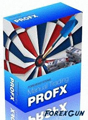 Форекс индикатор Forex Goiler Indicator - лесенка профита на форекс