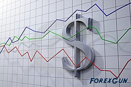 Форекс стратегия Шумовой Фильтр - спрогнозируй правильно направление тренда