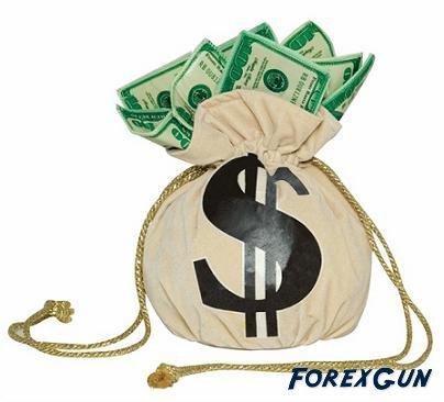 Форекс стратегия Ценового прорыва для форекс трейдеров любого уровня