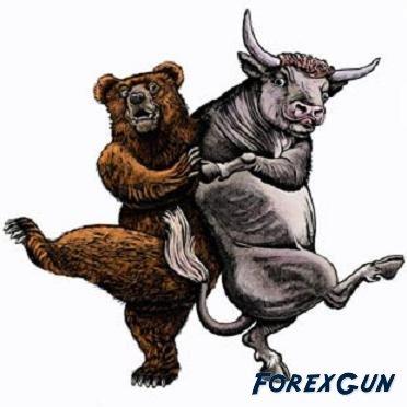 """Форекс стратегия """"Двойной Удар"""" - торговля для продвинутых трейдеров"""