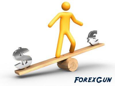"""Форекс стратегия """"Adverz Tactics"""" - торгуем прибыльно!"""