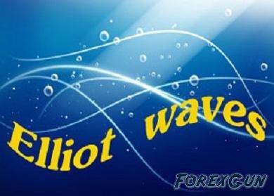 Механическая торговая система Elliot Wave Oscillator - модификация Волн Элл ...