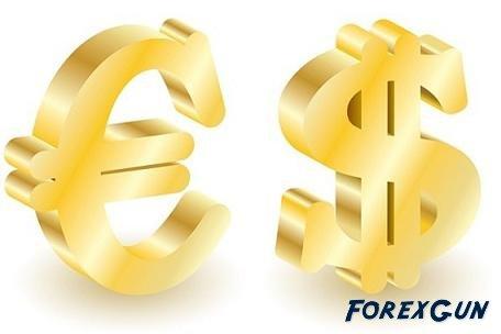 """Форекс стратегия """"WHIP"""" - простая модель анализа рынка Форекс!"""