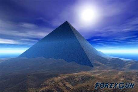 Автоматическая торговая система PIRAMIDA - пирамида успеха на рынке Форекс!