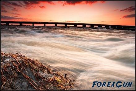 Стратегии форекс: Wild River скачать бесплатно?