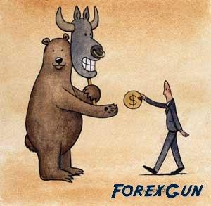 """Форекс стратегия """"Return"""" - достаточно простая торговая тактика!"""