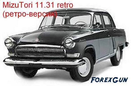 Форекс советник MizuTori 11.31 retro - удобный ретро-советник!