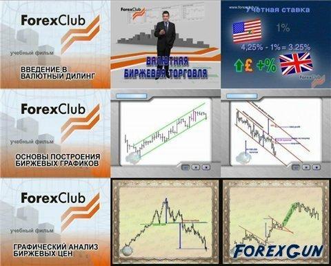 """Форекс видео - """"Основы торговли на Форекс"""" - от Forex Club Academy для трейдеров!"""