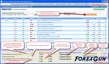 Форекс программа Exp-EconomicCalendar - портативный новостной календарь тре ...