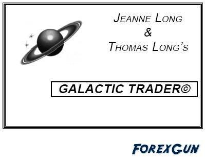 """Форекс программа """"Fibonacci Galactic Trader 4"""" - поиск волновых паттернов Эллиота!"""