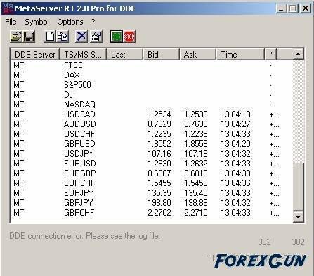 Форекс программа Metaserver RT Pro - транслятор рыночных котировок!