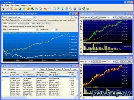 """Форекс программа """"StrataSearch 2.01"""" - поиск и оптимизация оптимальный систем торговли!"""