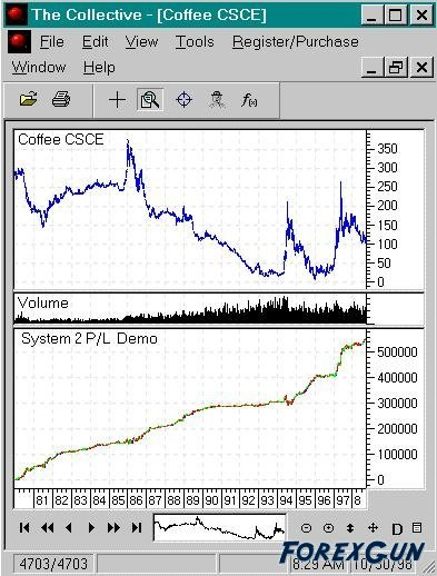 Форекс программа Collective 2.1.4 - комбайн торговых систем!