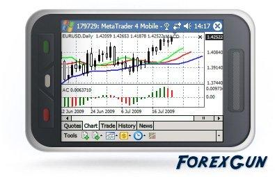 "Forex программа ""GXcast Pro Mobile"" - мобильная платформа для трейдинга!"