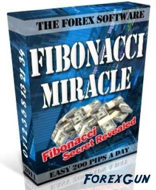 Форекс индикатор FIBONACCI MIRACLE - комплексный анализ валютного рынка FOR ...