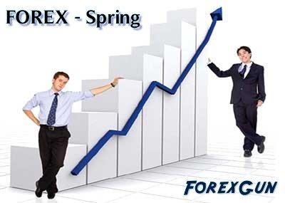 Механическая торговая система «Forex Spring» - бескрайние возможности!