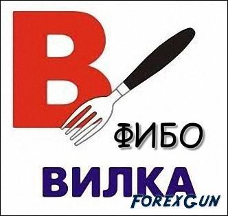 """Forex индикатор """"FIBO-FORKS"""" - золотое сечение Форекс!"""