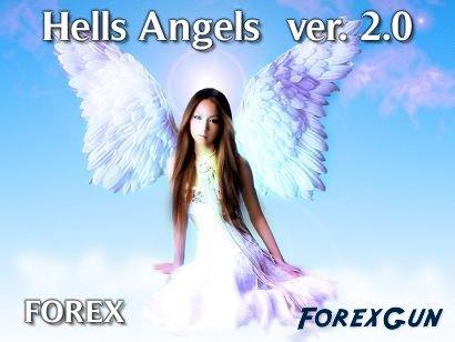 Механическая торговая система Hells Angels ver. 2.0 - торговля на Price Act ...