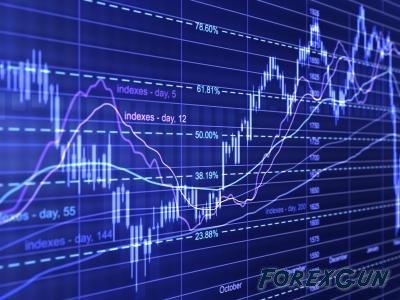 """LIONSTONE INVESTMENT LTD - """"Виды ценовых графиков цены на валютном рынке Форекс"""""""