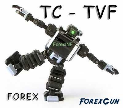 Торговая система TVF - торговля на прорывах!!!