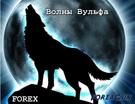FOREX - Практика торговли по Волнам Вульфа!
