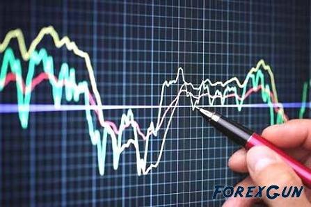 Данная форекс статья была создана при поддержке брокера lionstone investment ltd