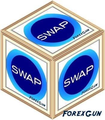 Статьи форекс: Swap-free или исламские счета на Форексе ?