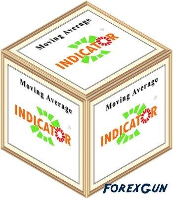 Статьи форекс: скользящие средние Moving Average!