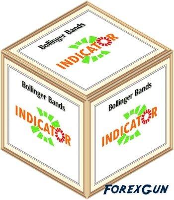 Полосы Боллинджера - эффективный инструмент в работе на рынке Форекс !