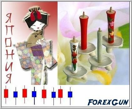 Статьи форекс: что такое японские свечи?