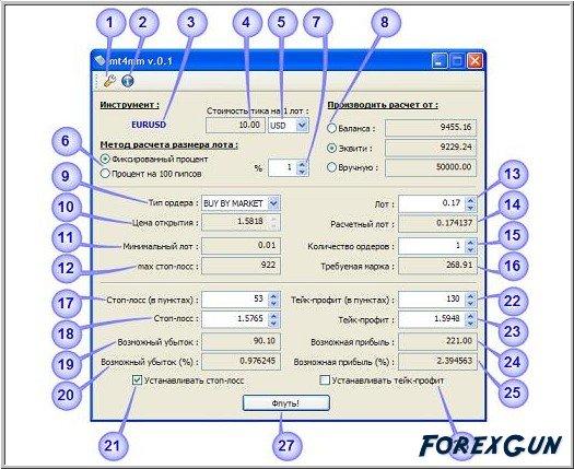 Программы форекс: mt4mm скачать бесплатно?