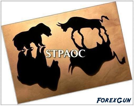 Стратегии форекс: StPAOC на стандартных индикаторах!