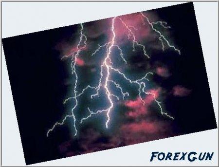 Стратегии форекс: Молния работа на рынке без нервов и риска!