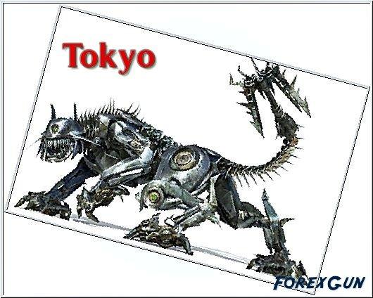 Форекс советник Tokyo — скачать бесплатно.