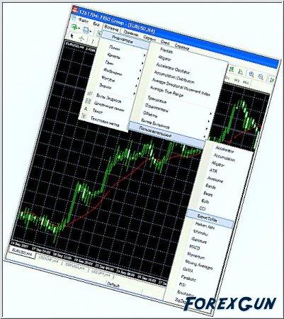 Форекс программа Investor's Dream — скачать бесплатно.